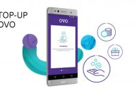 12 Cara Top-Up OVO Melalui Bank